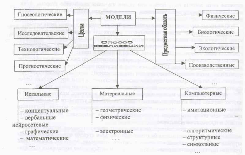 Пед-информатика1.png